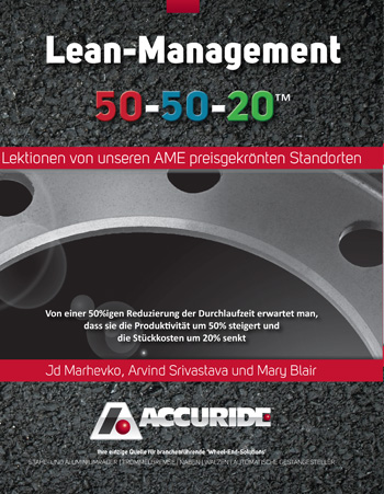 ​​Lean Management 50-50-20™
